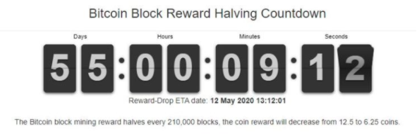 Why Bitcoin's Halving Might Not Boost BTC's Value This Time Round 1